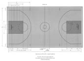 Basketball court dimensions size measurement for Indoor sport court dimensions